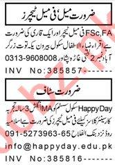Teacher & Subject Teacher Jobs 2020 in Peshawar