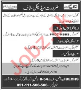 Intelligence Bureau Employees Cooperative Housing Jobs 2020