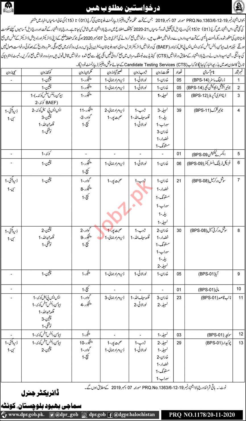 Social Welfare & Human Rights Department Balochistan Jobs