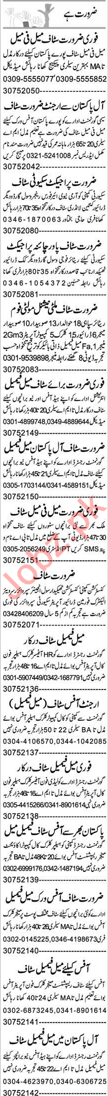 Promotion Officer & Office Assistant Jobs 2020 in Multan