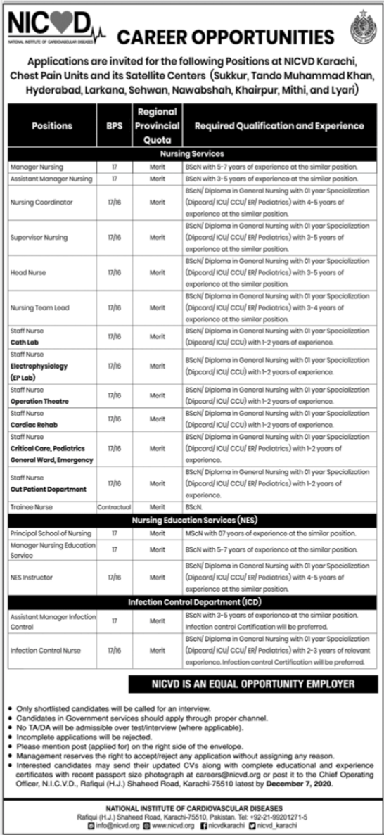 National Institute of Cardiovascular Diseases Jobs 2020