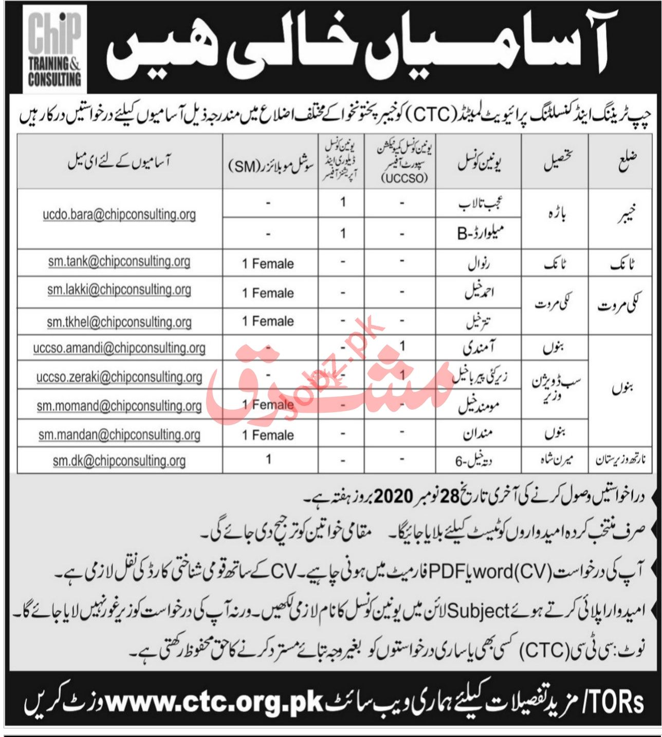 CHIP Training & Consulting CTC KPK Jobs 2020 UCCSO Officer