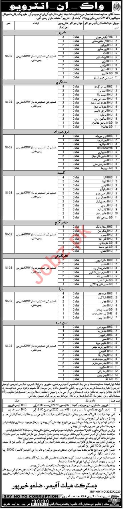 District Health Officer DHO Khairpur Jobs 2020 for CMWs