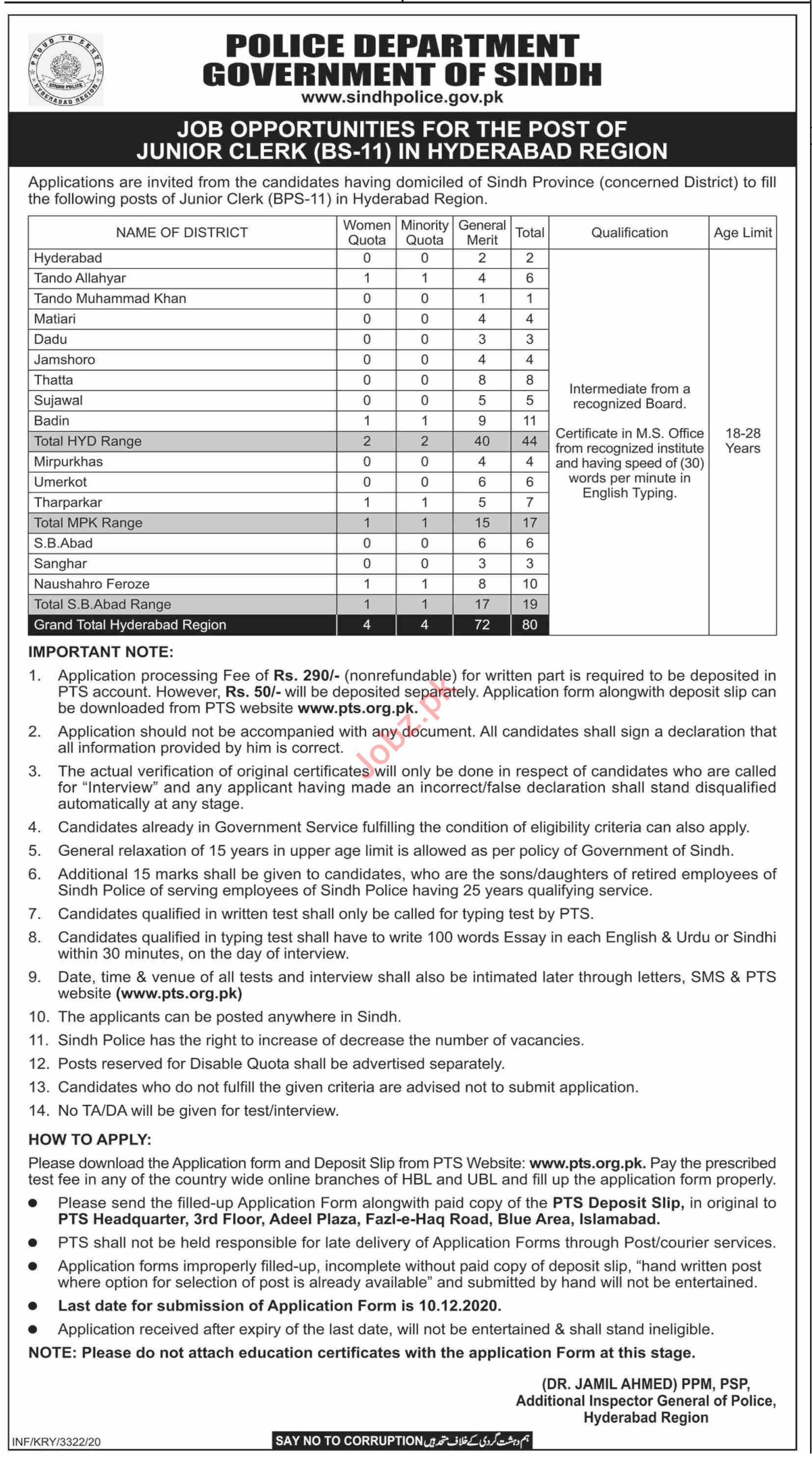Junior Clerk Jobs 2020 in Sindh Police Hyderabad Region