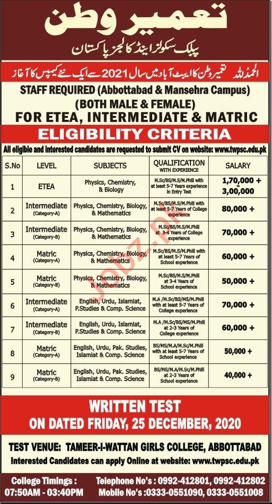 Tameer i Wattan Public Schools & Colleges Abbottabad Jobs
