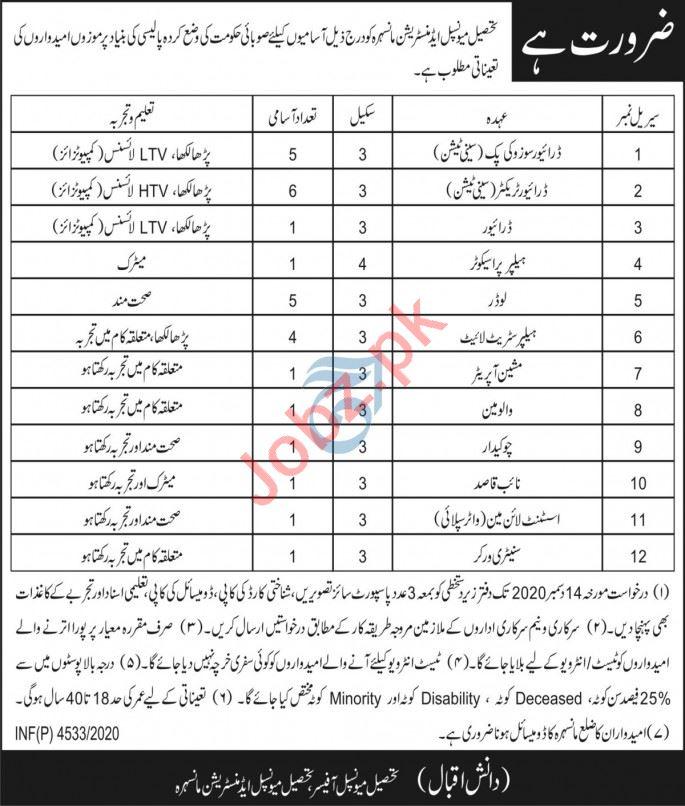 Tehsil Municipal Administration TMA Mansehra Jobs 2020
