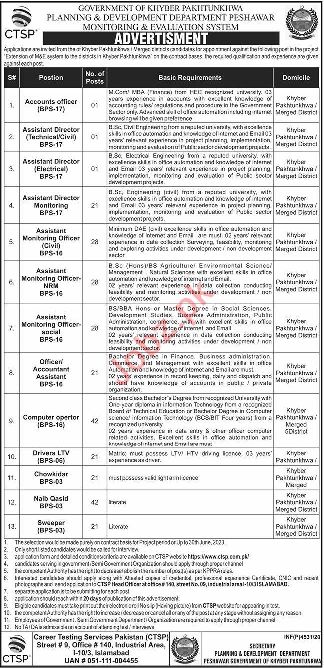 Peshawar Monitoring & Evaluation System KPK Jobs 2020
