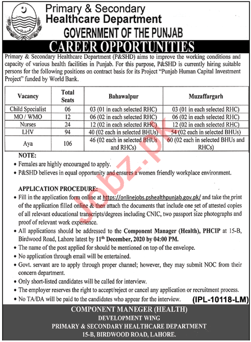 Health Department Punjab Jobs 2020 for LHV & Aya