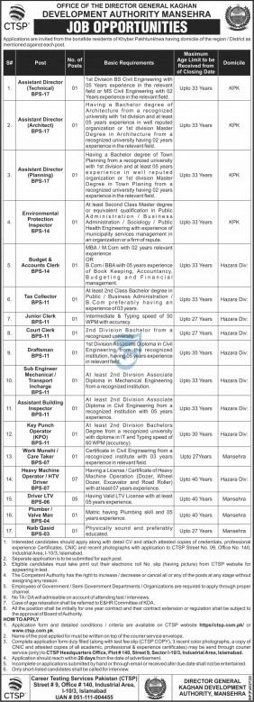 District General Kaghan Development Authority Mansehra Jobs