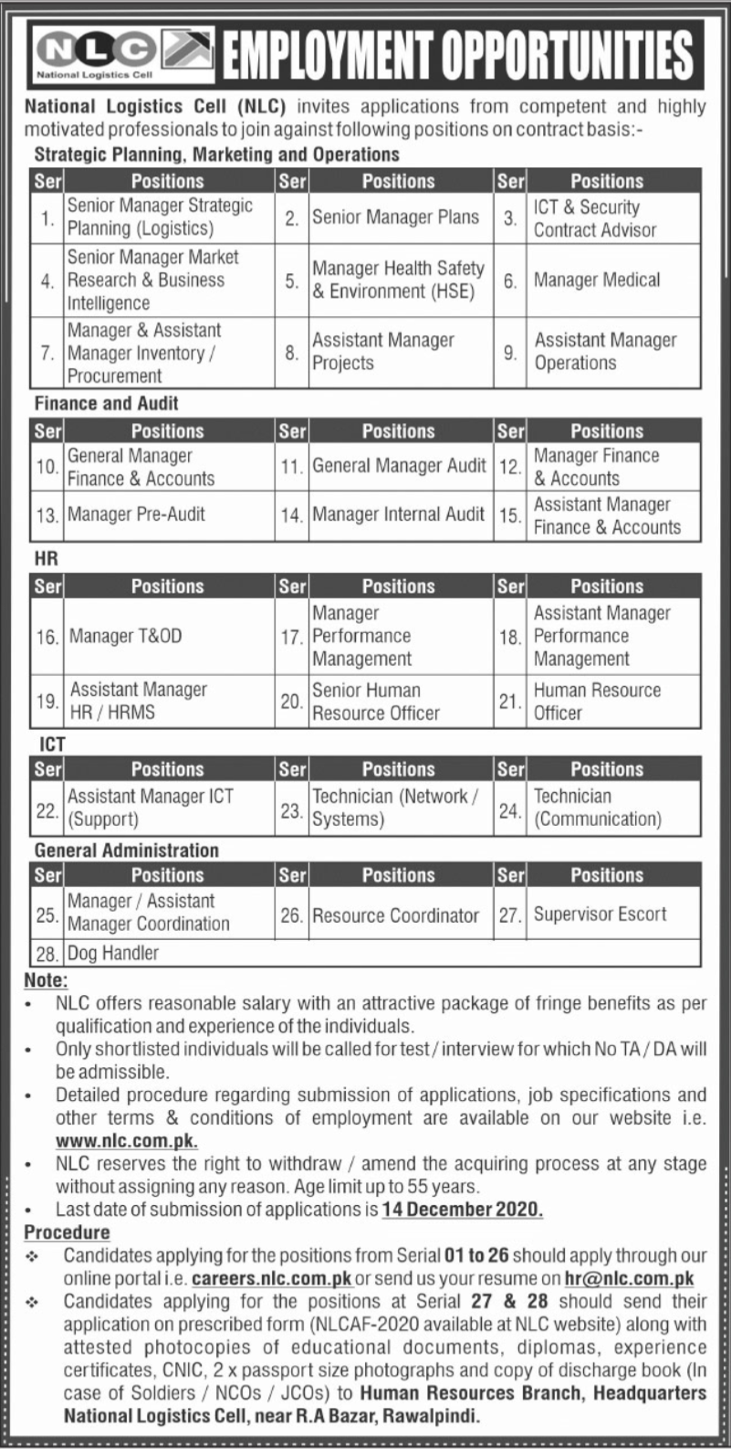National Logistics Cell NLC Jobs 2020 in Rawalpindi