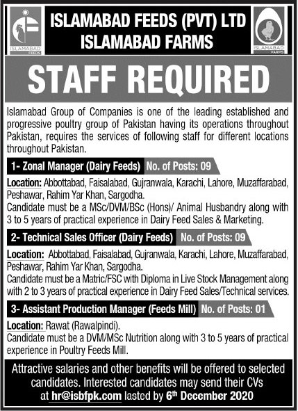 Islamabad Farms Jobs 2020 For Management Staff