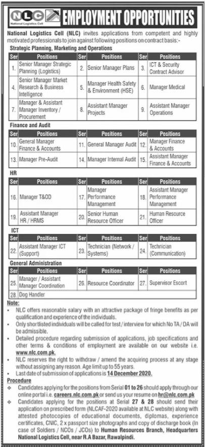 National Logistics Cell NLC Jobs 2020 For Management Staff