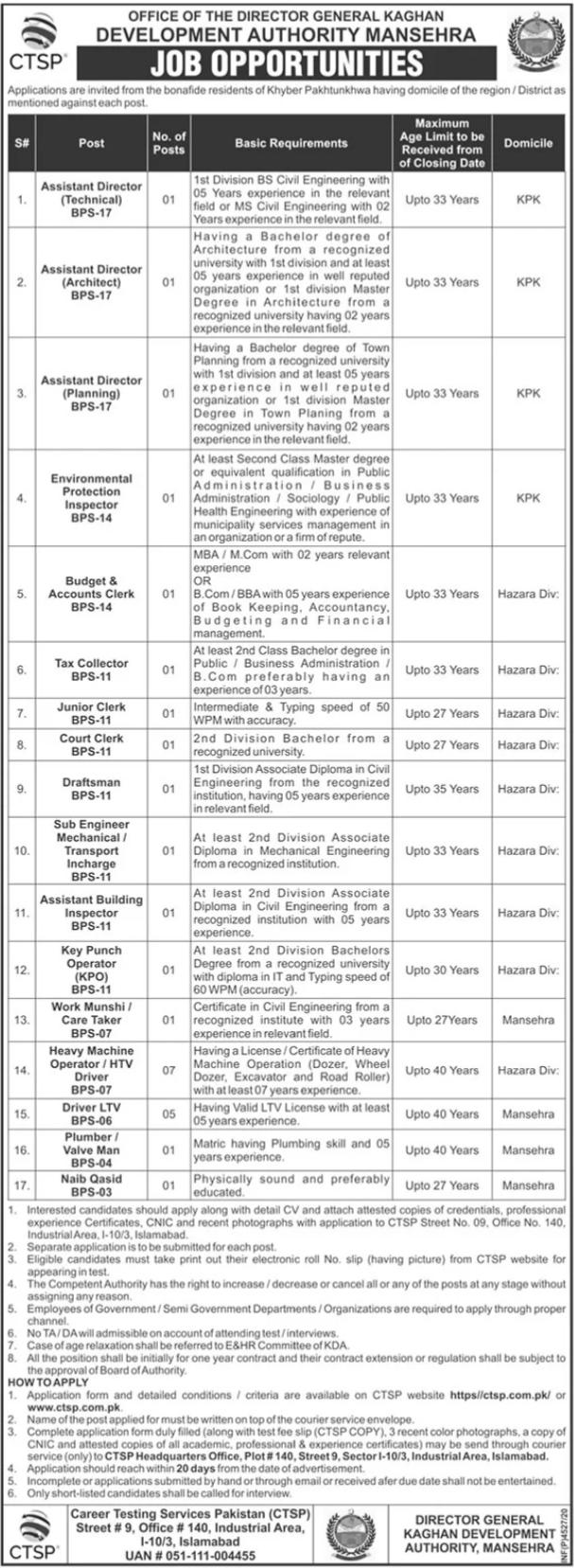 Development Authority Manshera Jobs 2020 via CTSP