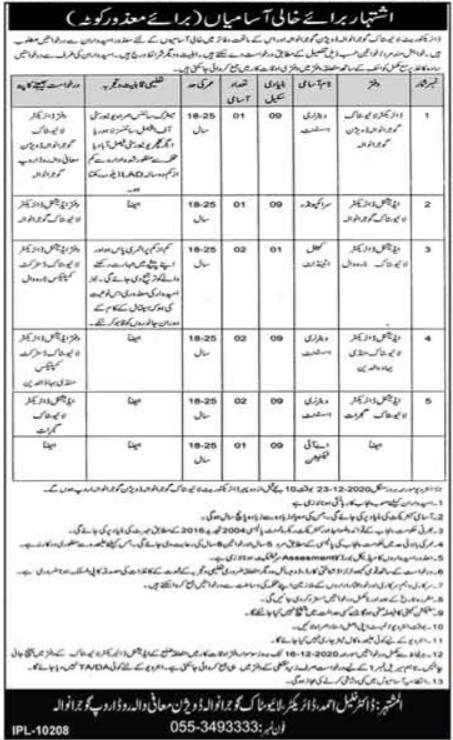 Live Stock Department Gujranwala Jobs 2020