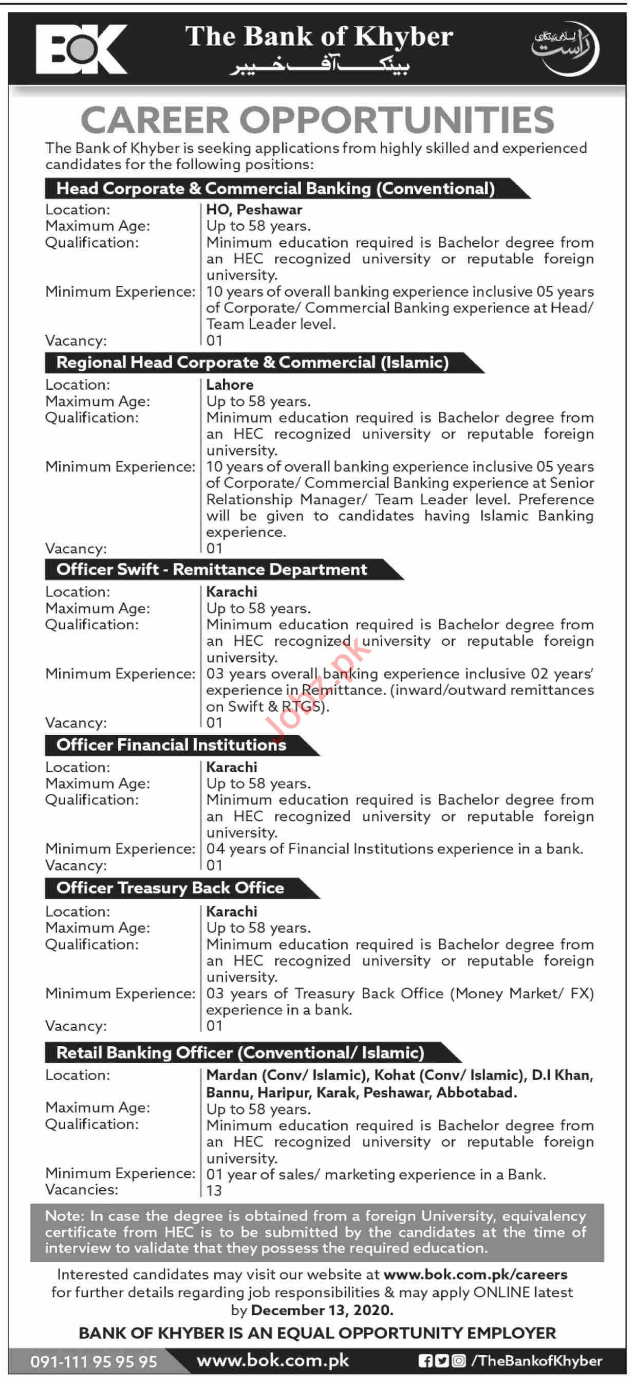 The Bank of Khyber BOK Jobs 2020 for Office Swift