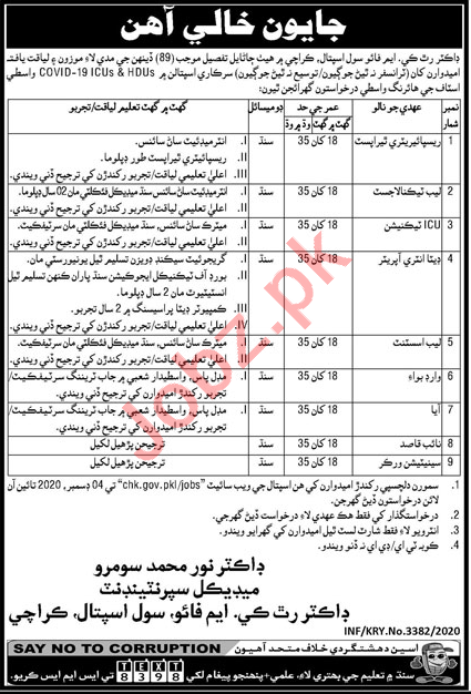 Civil Hospital Karachi Jobs 2020 Technologist & Technician