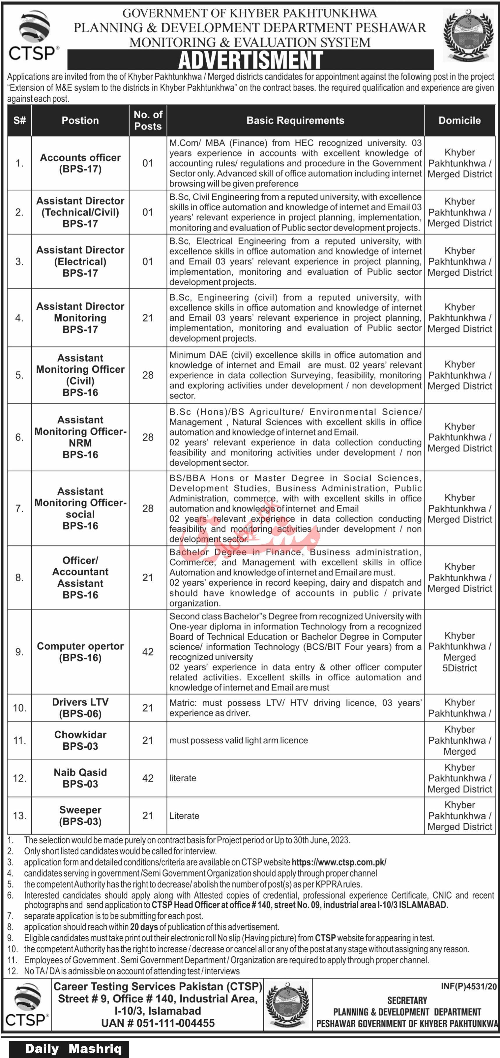 Peshawar Monitoring & Evaluation System P&D KPK Jobs 2020