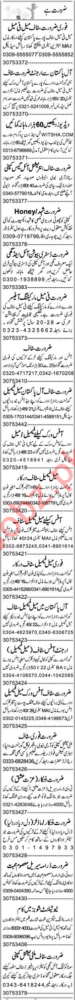 Finance Manager & Executive Manager Jobs 2020 in Lahore