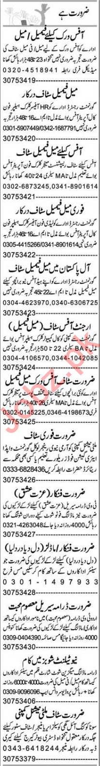 Branch Manager & Assistant Manager Jobs 2020 in Multan