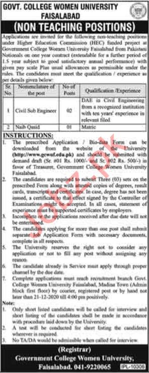 Govt College Women University Faisalabad Jobs 2020