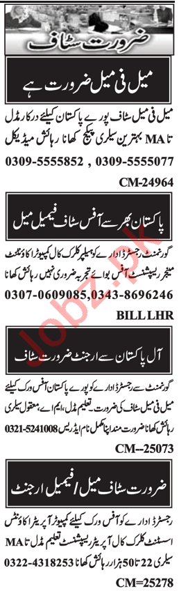 Call Operator & Data Entry Operator Jobs 2020 in Islamabad