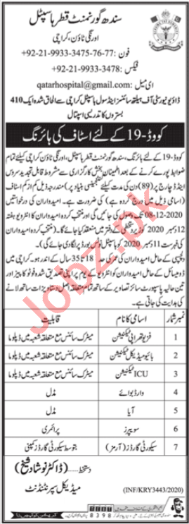 Sindh Government Qatar Hospital Karachi Jobs 2020