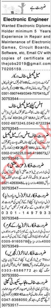 Electronics Engineer & Data Entry Operator Jobs 2021