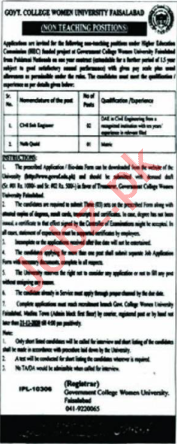 Govt College Women University Faisalabad GCWUF Jobs 2020
