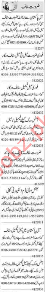 Data Entry Operator & Security Guard Jobs 2021 in Islamabad