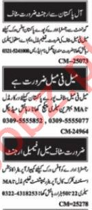 Computer Operator & Delivery Boy Jobs 2021 in Islamabad