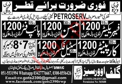 Fabricator & Steel Fixer Jobs 2020 in Qatar