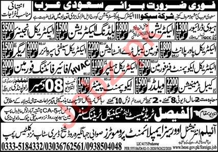 Electrical Equipment Operator & Building Electrician Jobs