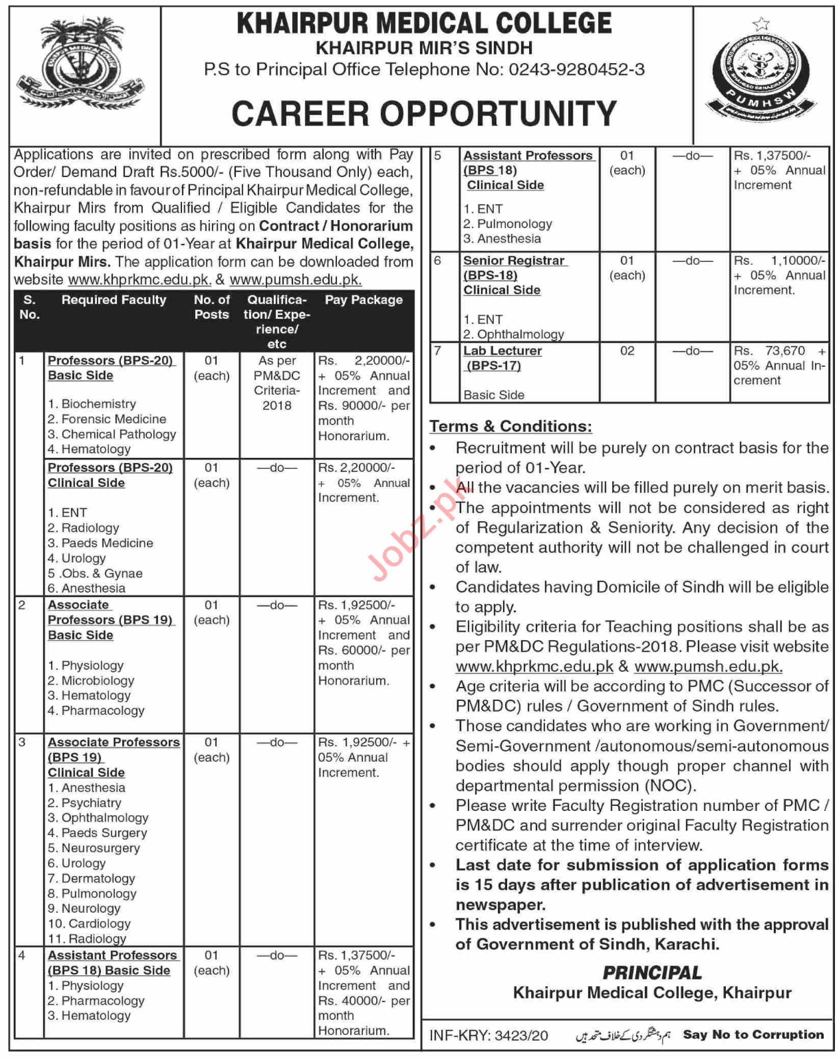 Khairpur Medical College Jobs 2020 for Professor & Registrar