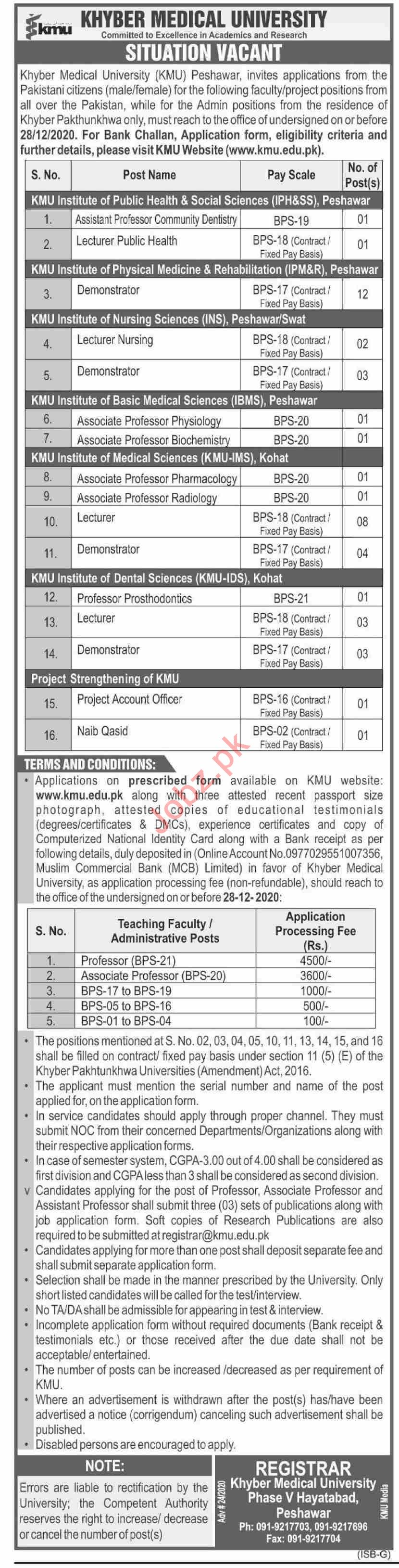 Khyber Medical College KMC MTI Jobs 2020 for Professor