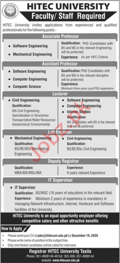 HITEC University Jobs 2020 for Teaching Staff & Admin Staff
