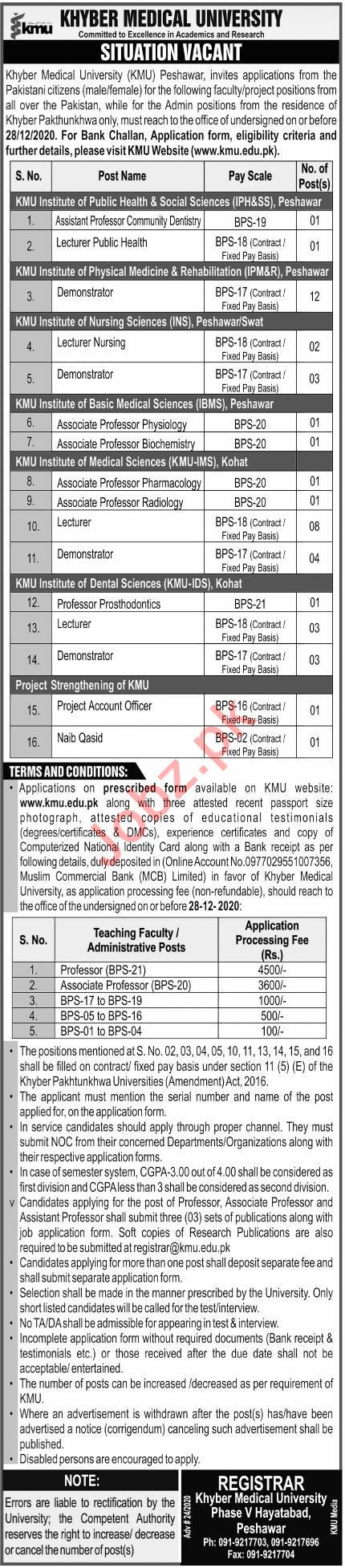 Khyber Medical College KMC MTI Faculty Jobs 2020