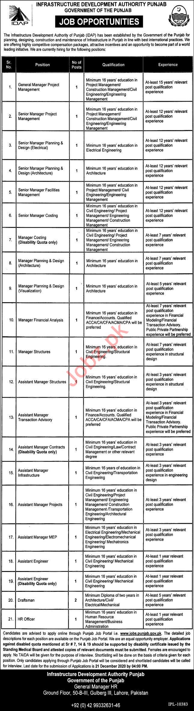 Infrastructure Development Authority of the Punjab IDAP Jobs