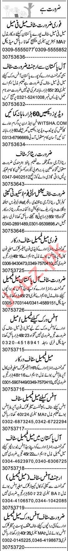 Assistant Supervisor & Branch Manager Jobs 2021 in Multan