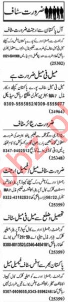 Export Manager & Merchandiser Jobs 2020 in Lahore