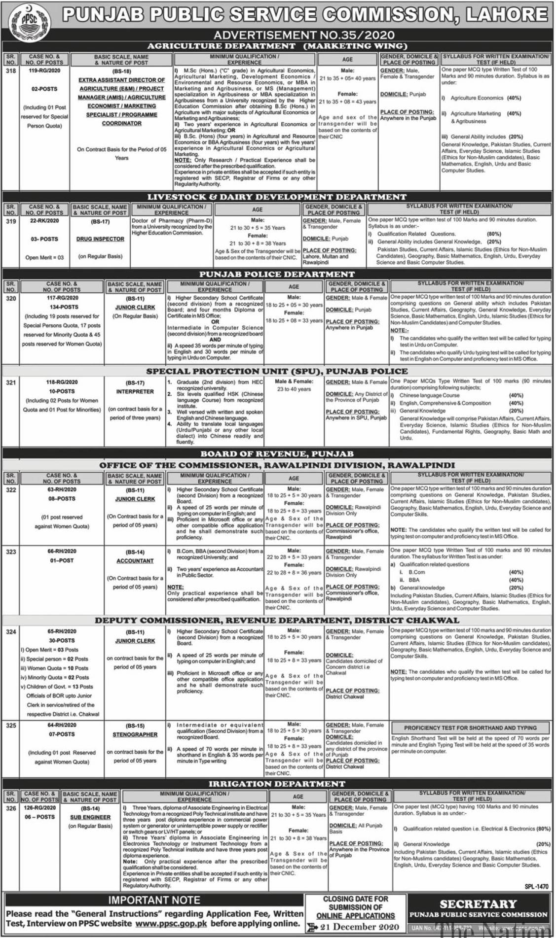 PPSC Lahore December Jobs 2020