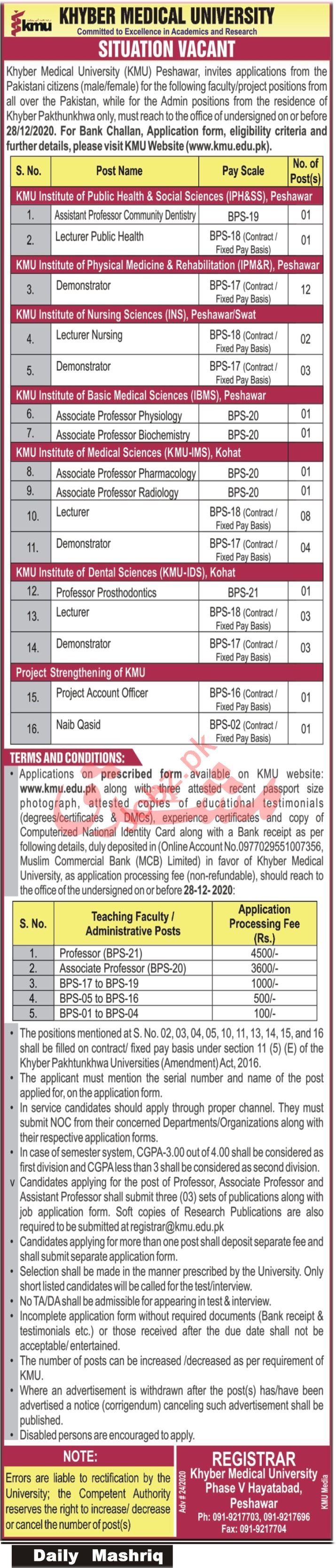 Khyber Medical College KMC MTI Faculty & Non Faculty Jobs