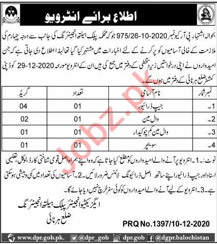 Public Health Engineering Division PHED Harnai Jobs 2020