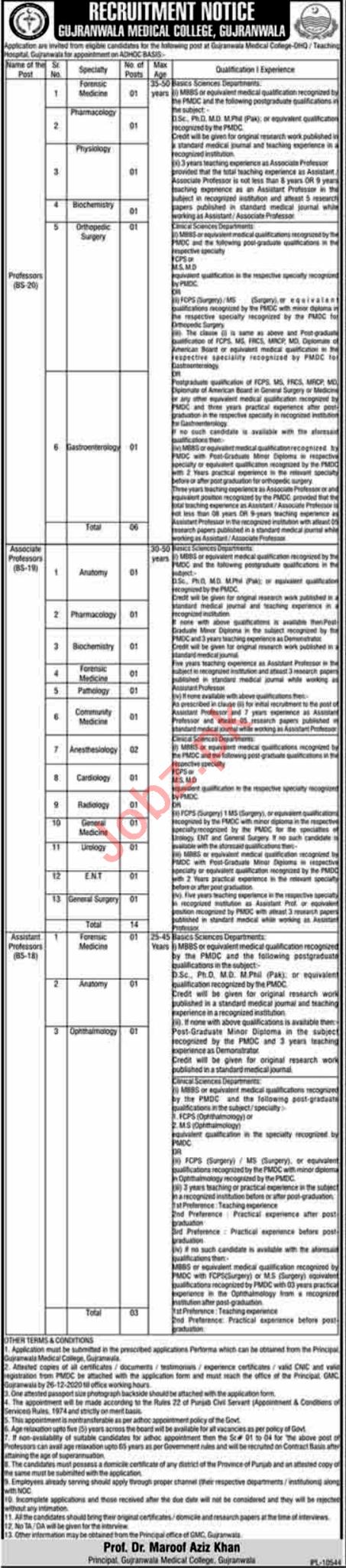 Gujranwala Medical College GMC Gujranwala Jobs 2020