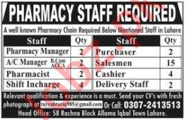 Management Jobs in Pharmacy
