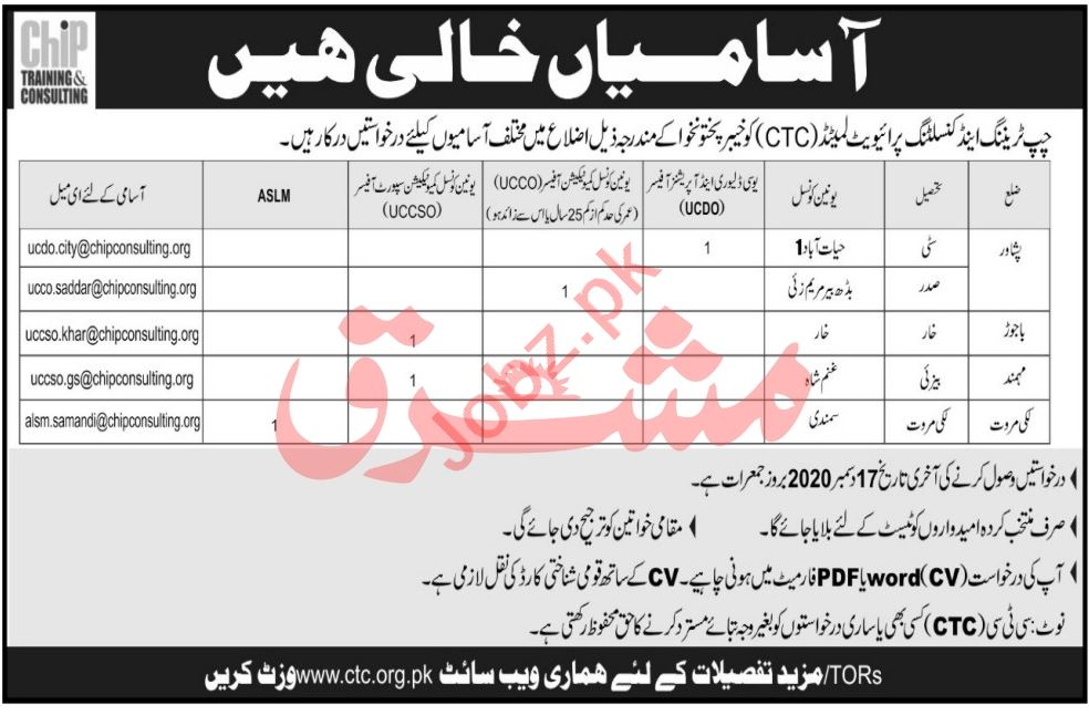 CHIP Training & Consulting CTC KPK Jobs 2020 UCDO Officer