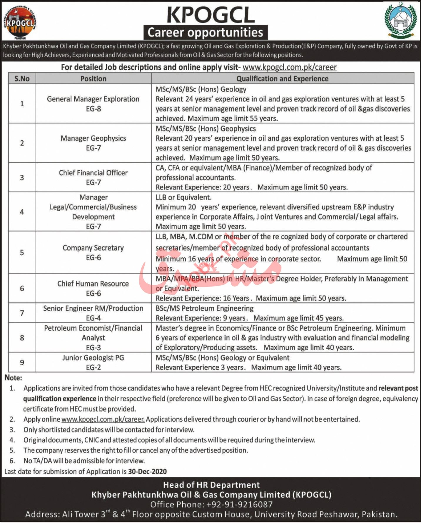 KPOGCL Oil & Gas Company Limited Jobs 2020 for Managers