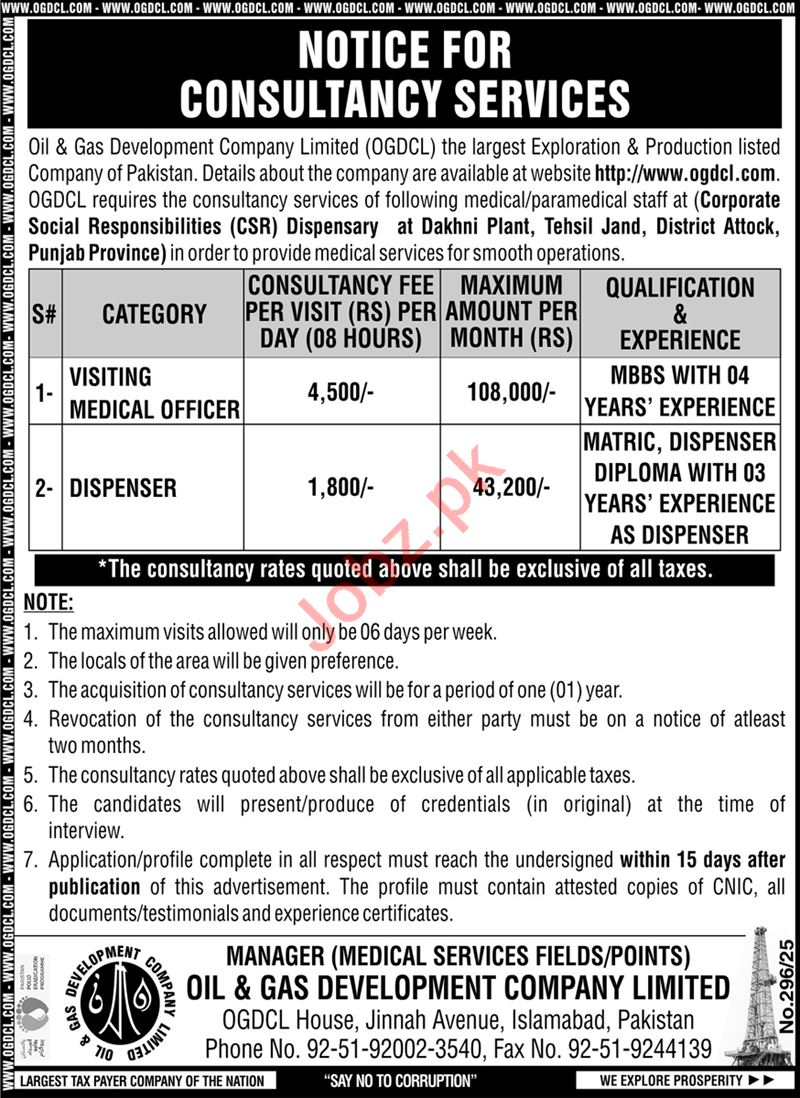 OGDCL Islamabad Jobs 2020 for Visiting Medical Officer