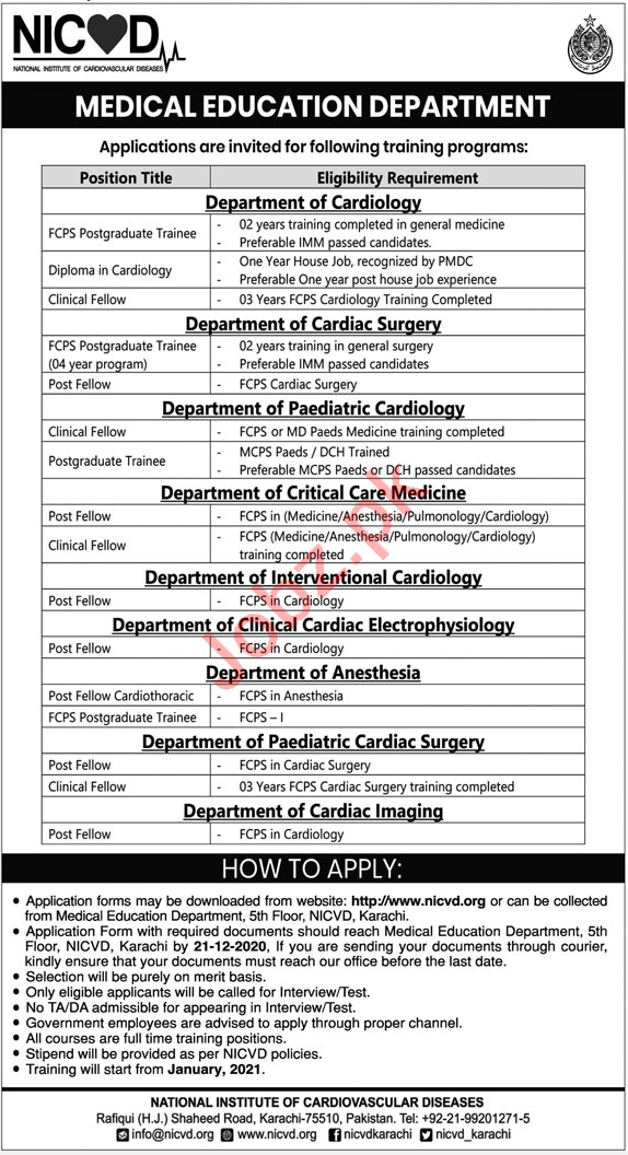 National Institute of Cardiovascular Diseases Jobs 2021