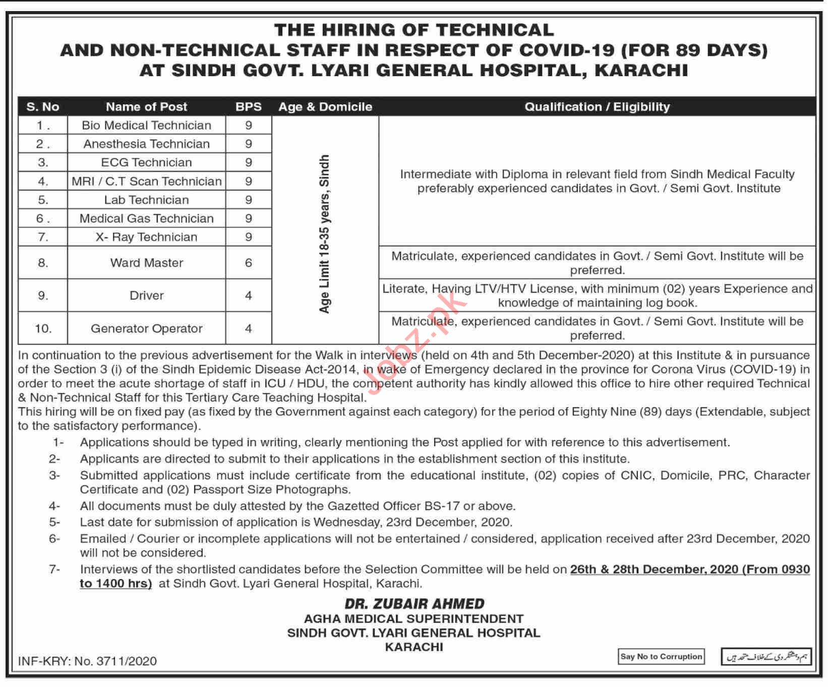 Sindh Government Lyari General Hospital Karachi Jobs 2021