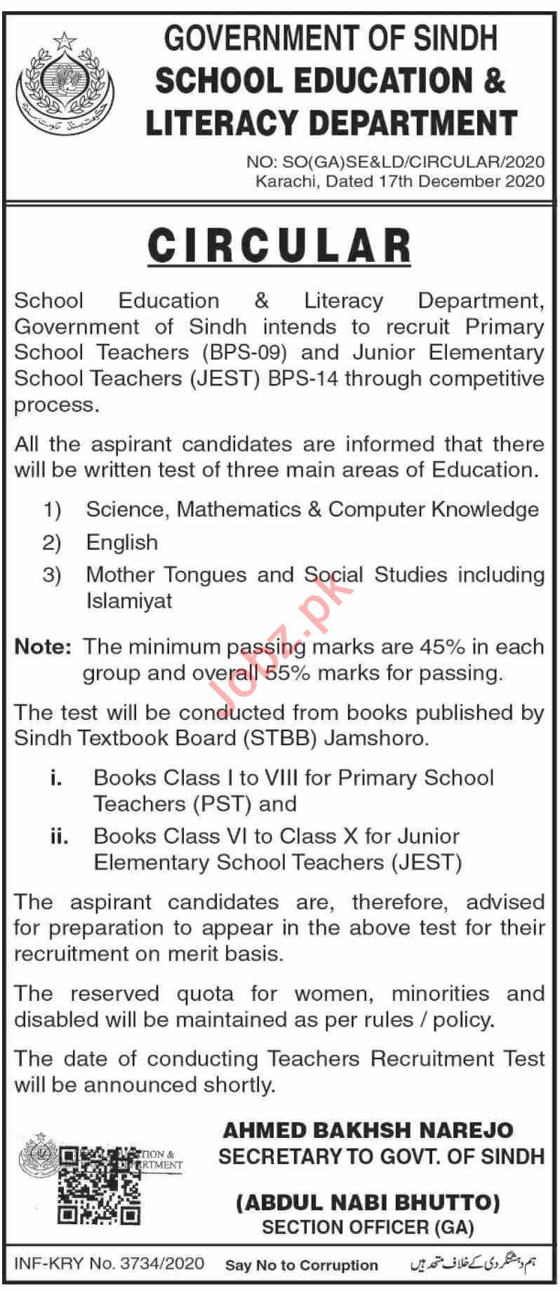 School Education & Literacy Department Sindh Jobs 2021